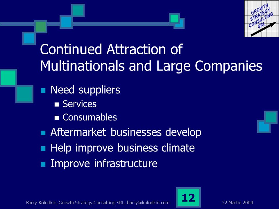 22 Martie 2004 Barry Kolodkin, Growth Strategy Consulting SRL, barry@kolodkin.com 12 Continued Attraction of Multinationals and Large Companies Need suppliers Services Consumables Aftermarket businesses develop Help improve business climate Improve infrastructure