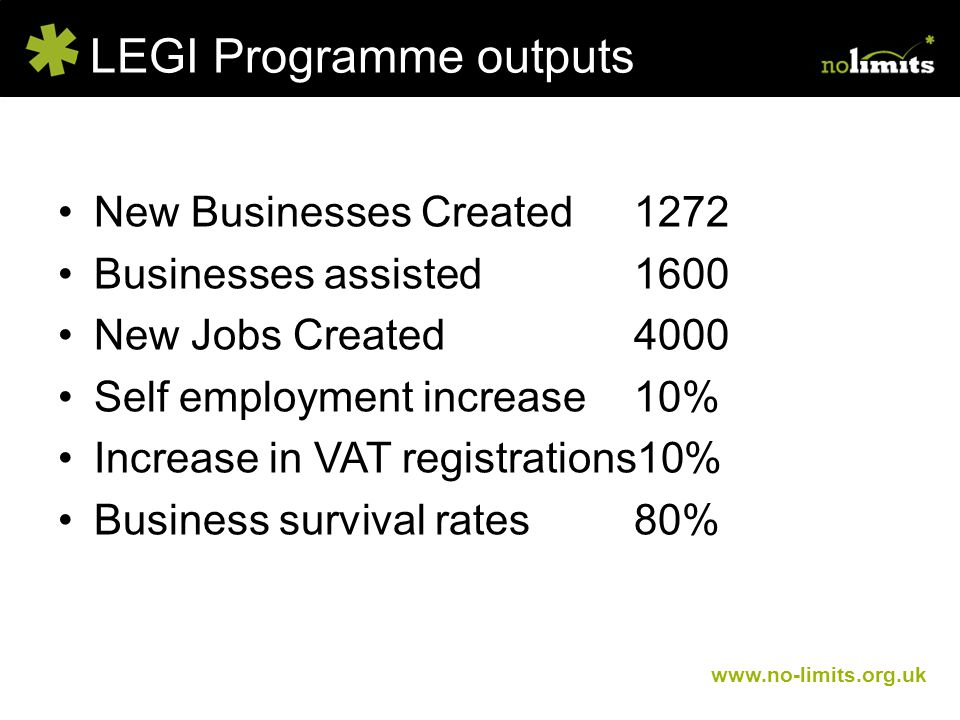 LEGI Programme outputs www.no-limits.org.uk New Businesses Created1272 Businesses assisted1600 New Jobs Created4000 Self employment increase10% Increase in VAT registrations10% Business survival rates80%