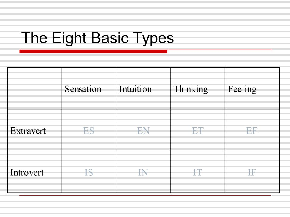 The Eight Basic Types SensationIntuitionThinkingFeeling ExtravertESENETEF IntrovertISINITIF