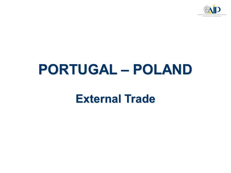 PORTUGAL – POLAND External Trade