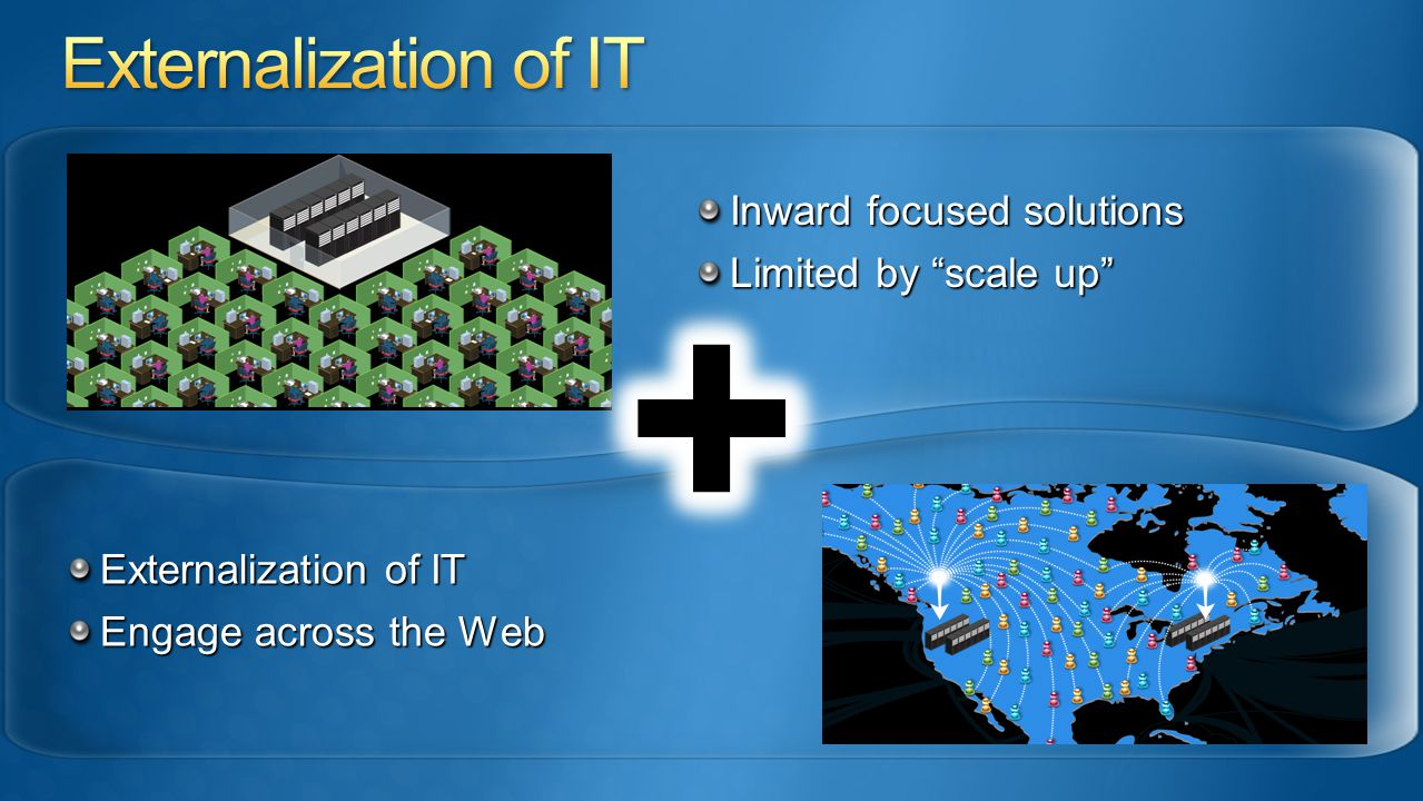"""Externalization of IT Engage across the Web Inward focused solutions Limited by """"scale up"""""""