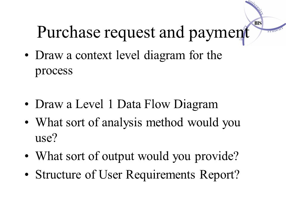 MBS (MIMAS) / MIS533 / Database development Purchase request and payment Draw a context level diagram for the process Draw a Level 1 Data Flow Diagram What sort of analysis method would you use.