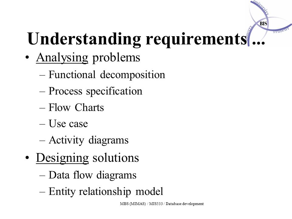 MBS (MIMAS) / MIS533 / Database development Understanding requirements...
