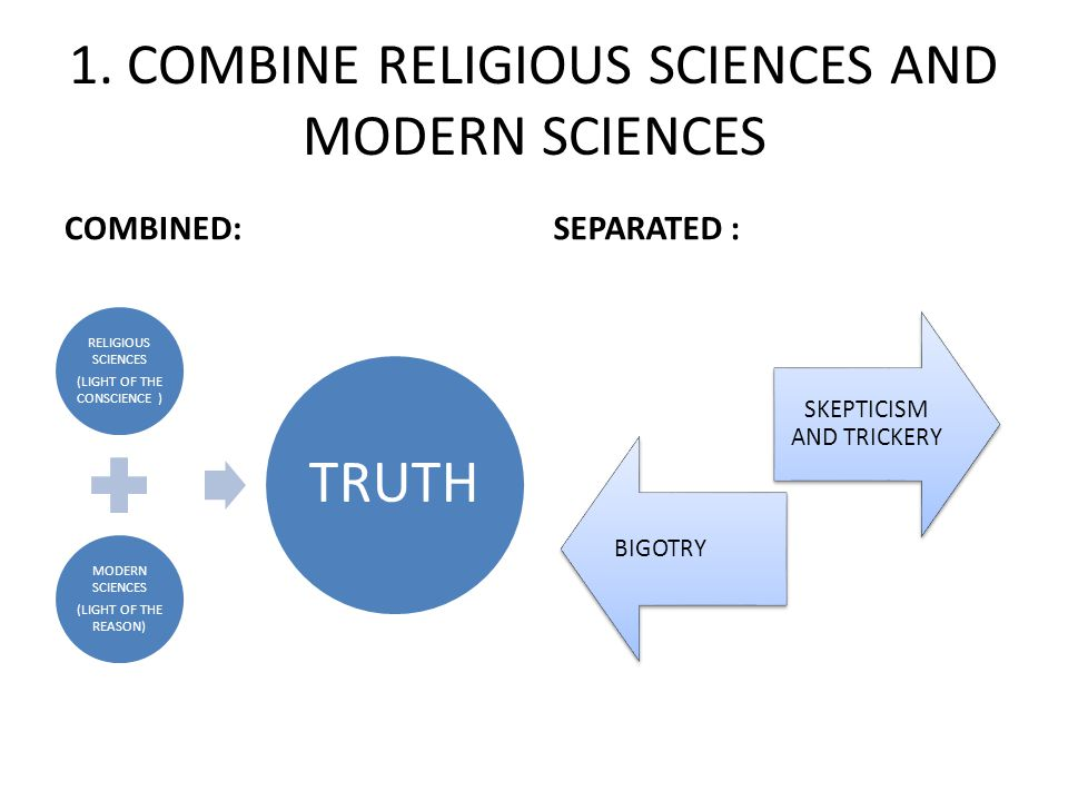 1. COMBINE RELIGIOUS SCIENCES AND MODERN SCIENCES COMBINED: RELIGIOUS SCIENCES (LIGHT OF THE CONSCIENCE ) MODERN SCIENCES (LIGHT OF THE REASON) TRUTH
