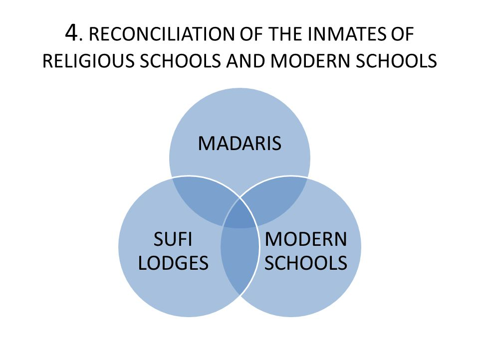 4. RECONCILIATION OF THE INMATES OF RELIGIOUS SCHOOLS AND MODERN SCHOOLS MADARIS MODERN SCHOOLS SUFI LODGES
