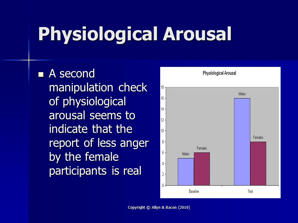 Copyright © Allyn & Bacon (2010) Physiological Arousal A second manipulation check of physiological arousal seems to indicate that the report of less anger by the female participants is real A second manipulation check of physiological arousal seems to indicate that the report of less anger by the female participants is real
