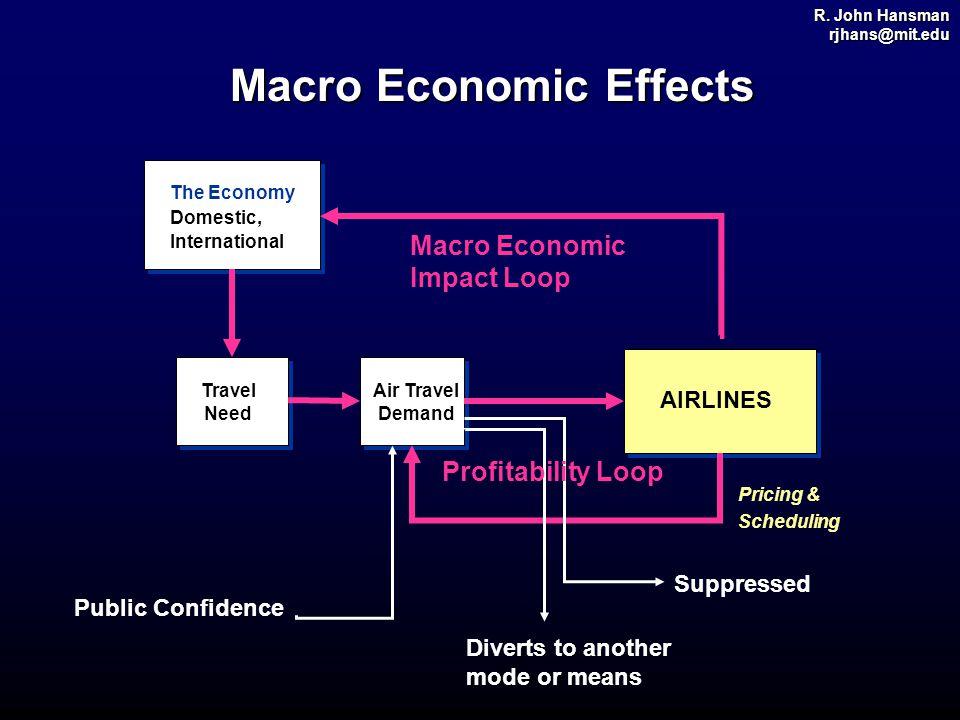R. John Hansman rjhans@mit.edu Macro Economic Effects The Economy Domestic, International Travel Need AIRLINES Air Travel Demand Public Confidence Div