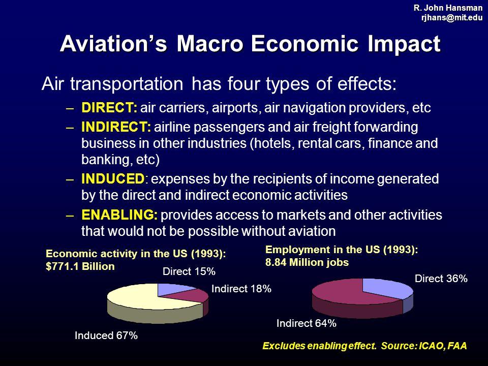 R. John Hansman rjhans@mit.edu Aviation's Macro Economic Impact Air transportation has four types of effects: –DIRECT: air carriers, airports, air nav