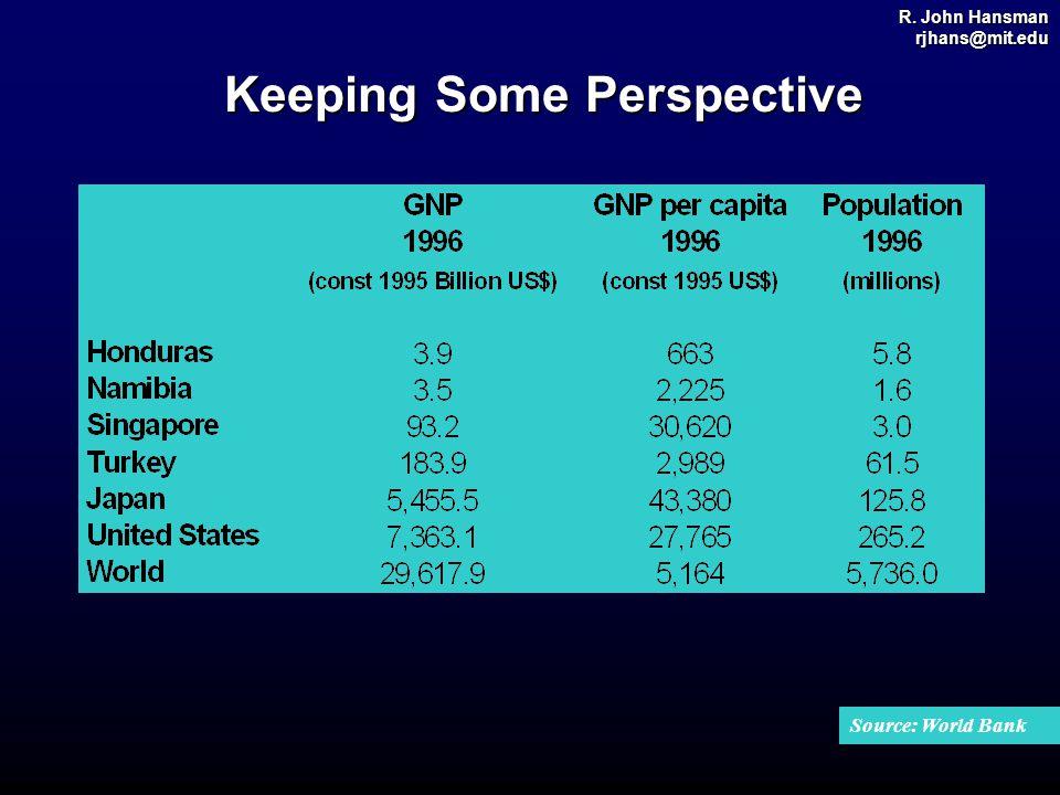R. John Hansman rjhans@mit.edu Keeping Some Perspective Source: World Bank