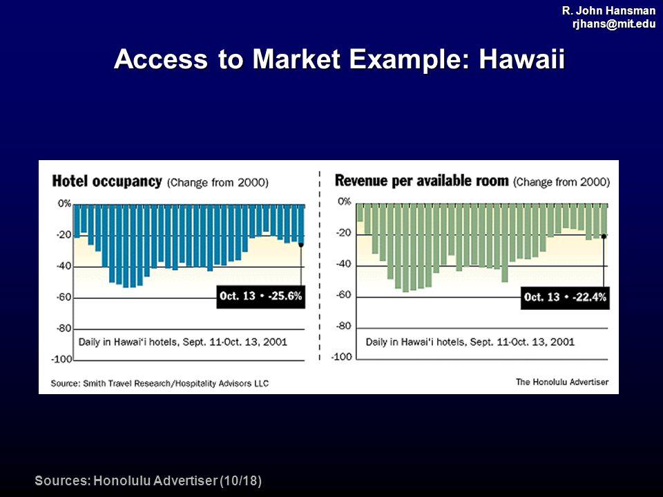 R. John Hansman rjhans@mit.edu Access to Market Example: Hawaii Sources: Honolulu Advertiser (10/18)