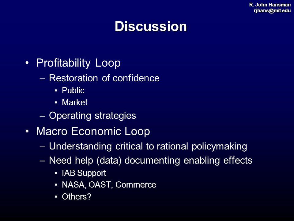 R. John Hansman rjhans@mit.eduDiscussion Profitability Loop –Restoration of confidence Public Market –Operating strategies Macro Economic Loop –Unders