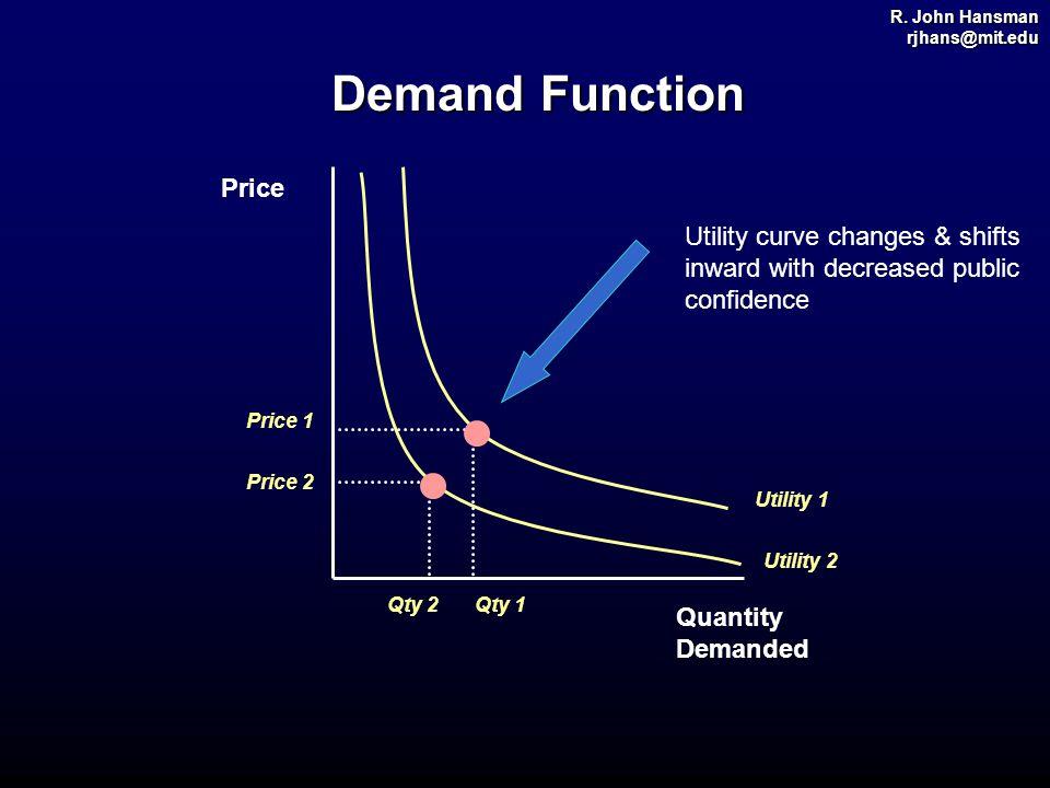 R. John Hansman rjhans@mit.edu Demand Function Quantity Demanded Price Utility 1 Utility 2 Qty 1Qty 2 Price 1 Price 2 Utility curve changes & shifts i