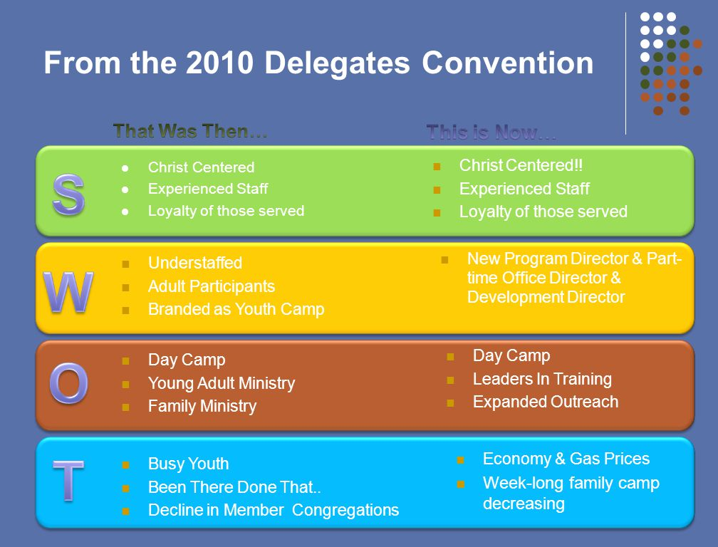 From the 2010 Delegates Convention Christ Centered Experienced Staff Loyalty of those served Christ Centered!.