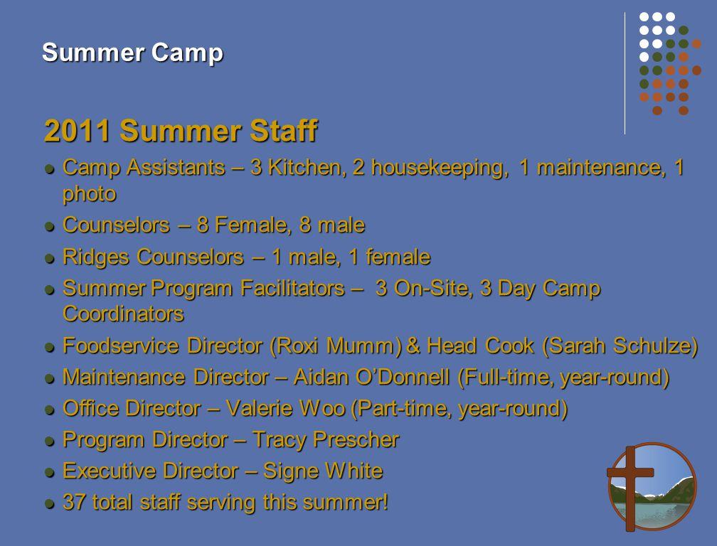 Summer Camp 2011 Summer Staff Camp Assistants – 3 Kitchen, 2 housekeeping, 1 maintenance, 1 photo Camp Assistants – 3 Kitchen, 2 housekeeping, 1 maint