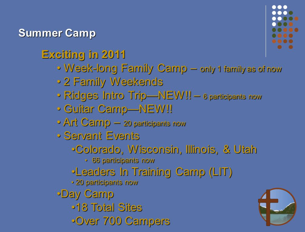Summer Camp Exciting in 2011 Week-long Family Camp – only 1 family as of now Week-long Family Camp – only 1 family as of now 2 Family Weekends 2 Family Weekends Ridges Intro Trip—NEW!.