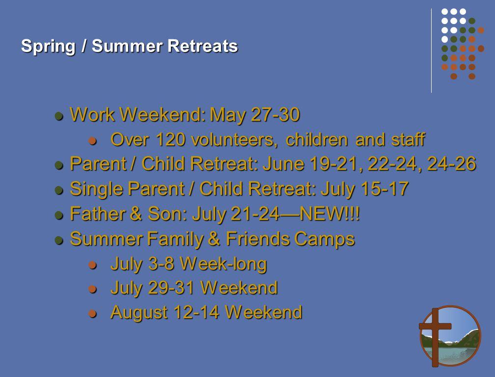 Spring / Summer Retreats Work Weekend: May 27-30 Work Weekend: May 27-30 Over 120 volunteers, children and staff Over 120 volunteers, children and sta