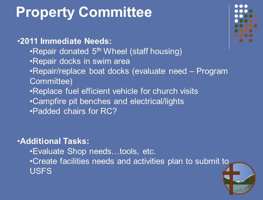 2011 Immediate Needs: Repair donated 5 th Wheel (staff housing) Repair docks in swim area Repair/replace boat docks (evaluate need – Program Committee