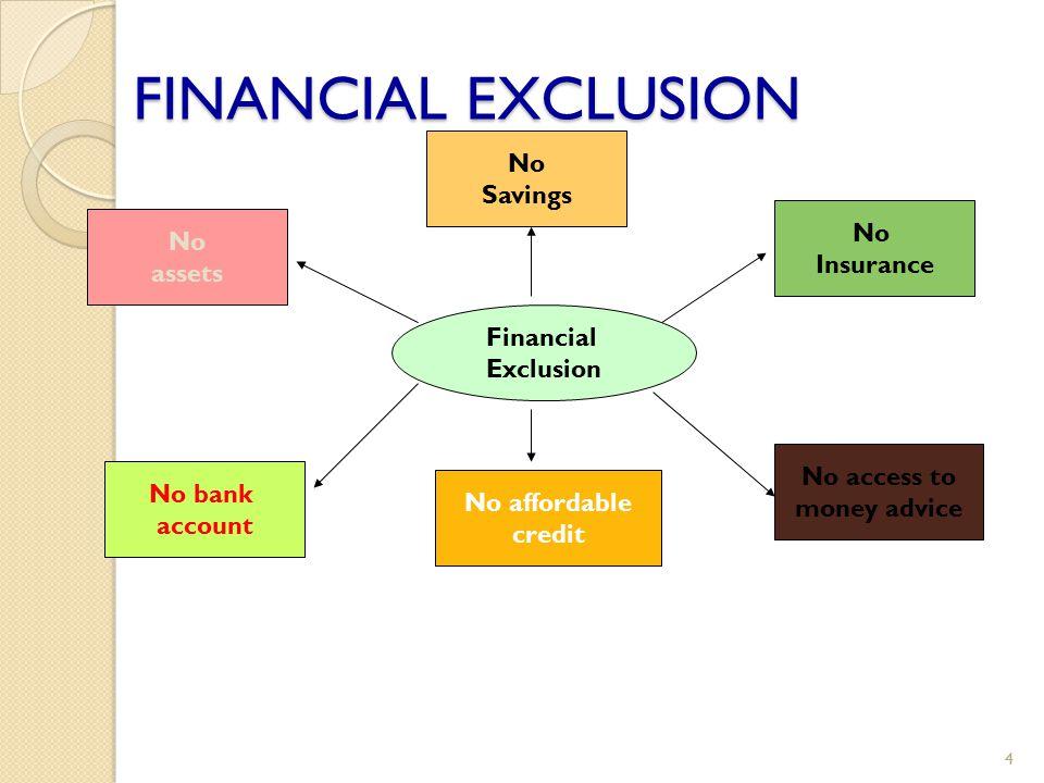 4 Financial Exclusion No Savings No Insurance No assets No bank account No access to money advice No affordable credit
