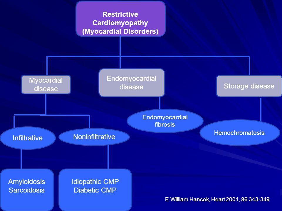 Restrictive Cardiomyopathy (Myocardial Disorders) Myocardial disease Endomyocardial disease Storage disease Infiltrative Noninfiltrative Endomyocardia