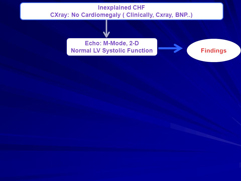 Inexplained CHF CXray: No Cardiomegaly ( Clinically, Cxray, BNP..) Echo: M-Mode, 2-D Normal LV Systolic Function