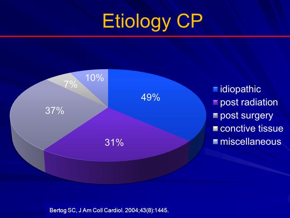 Etiology CP Bertog SC, J Am Coll Cardiol. 2004;43(8):1445.