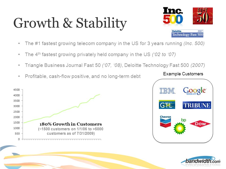 Growth & Stability The #1 fastest growing telecom company in the US for 3 years running (Inc.