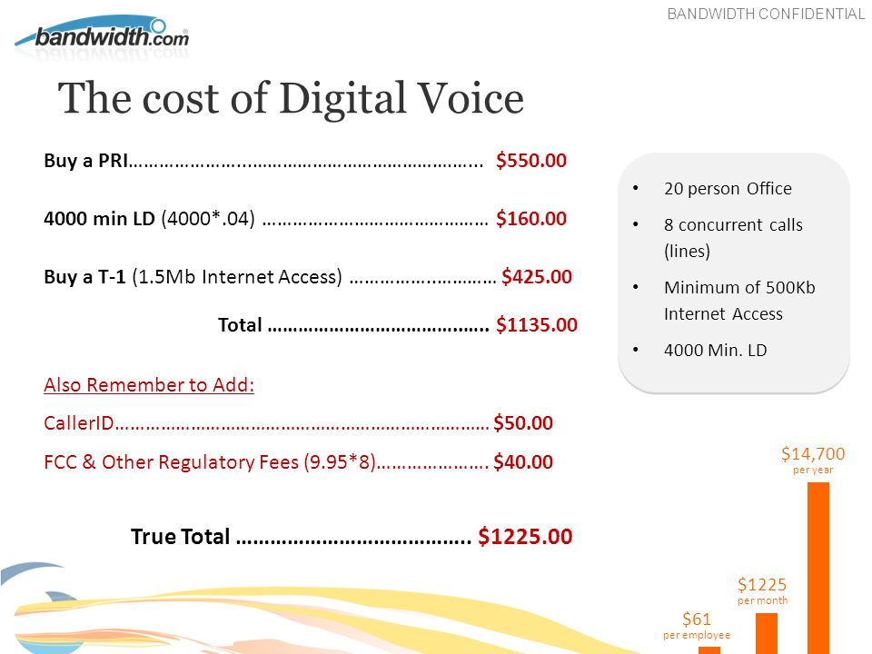 The cost of Digital Voice BANDWIDTH CONFIDENTIAL 20 person Office 8 concurrent calls (lines) Minimum of 500Kb Internet Access 4000 Min.