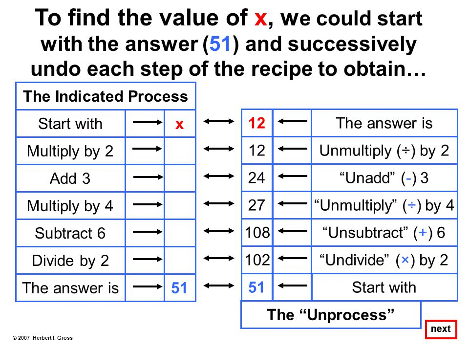 To find the value of x, w e could start with the answer (51) and successively undo each step of the recipe to obtain… © 2007 Herbert I. Gross next Sta