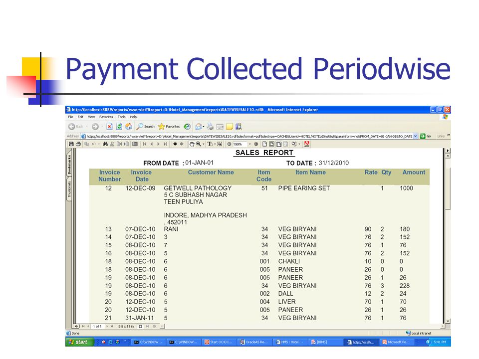 Payment Collected Periodwise