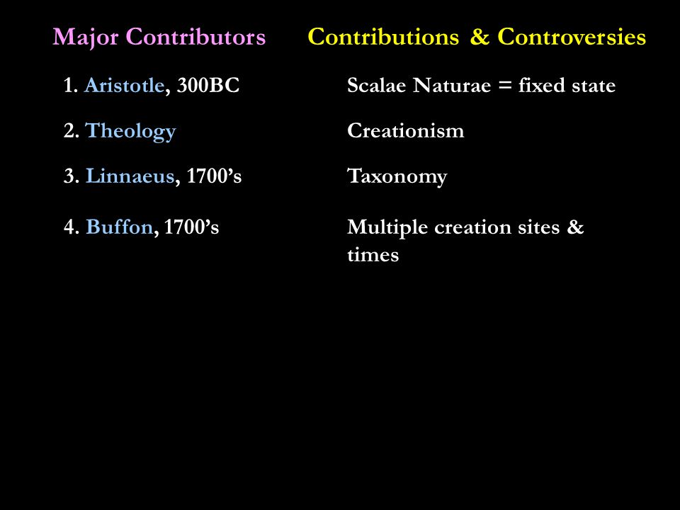 1. Aristotle, 300BCScalae Naturae = fixed state Major ContributorsContributions & Controversies 2.