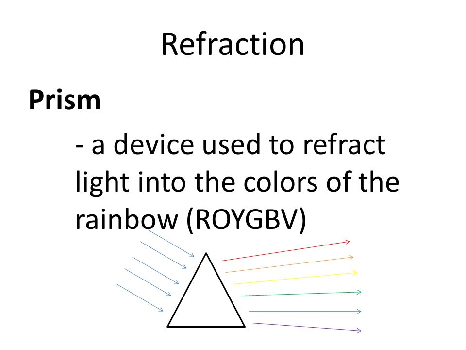 Refraction Prism - a device used to refract light into the colors of the rainbow (ROYGBV)