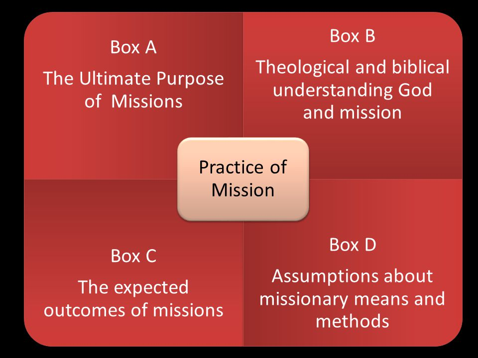 Box A The Ultimate Purpose of Missions Box B Theological and biblical understanding God and mission Box C The expected outcomes of missions Box D Assumptions about missionary means and methods Practice of Mission
