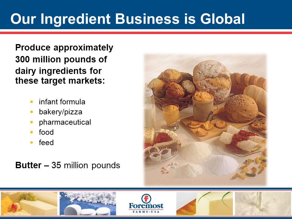 Our Ingredient Business is Global Produce approximately 300 million pounds of dairy ingredients for these target markets:  infant formula  bakery/pizza  pharmaceutical  food  feed Butter – 35 million pounds