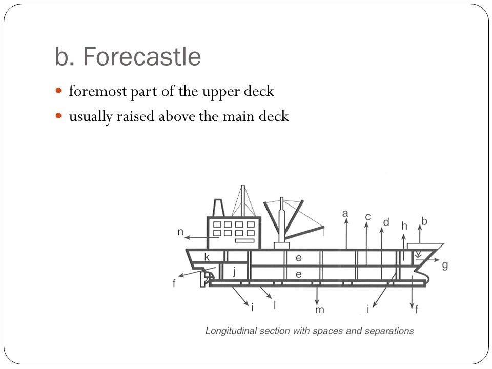 c. Tweendeck space between decks – intermediate deck divides the vessel into separate holds