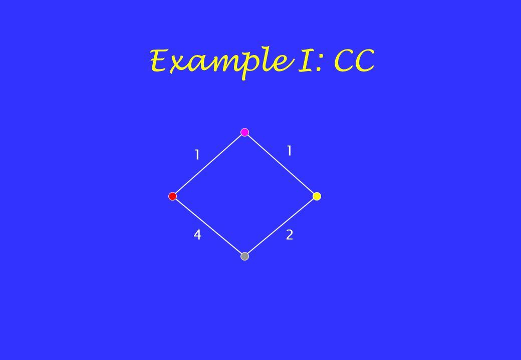 Example I: CC 24 1 1