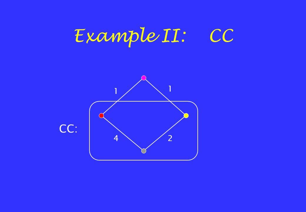 Example II: CC 24 1 1 CC: