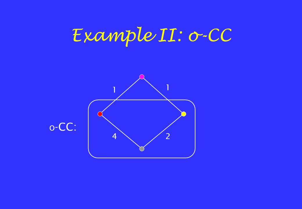 Example II: o-CC 24 1 1 O -CC: