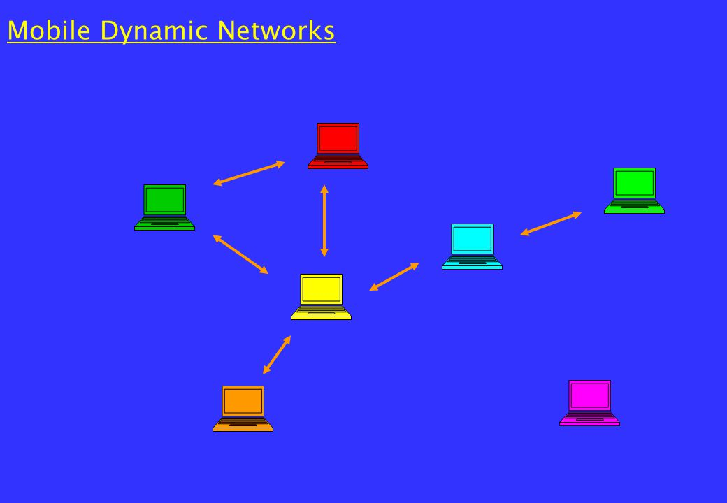 Mobile Dynamic Networks