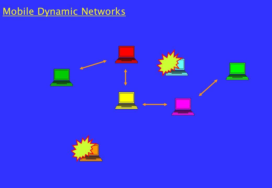 Dynamic Networks & Evolving Graphs Afonso Ferreira CNRS I3S & INRIA Sophia Antipolis Afonso.Ferreira@sophia.inria.fr With S.