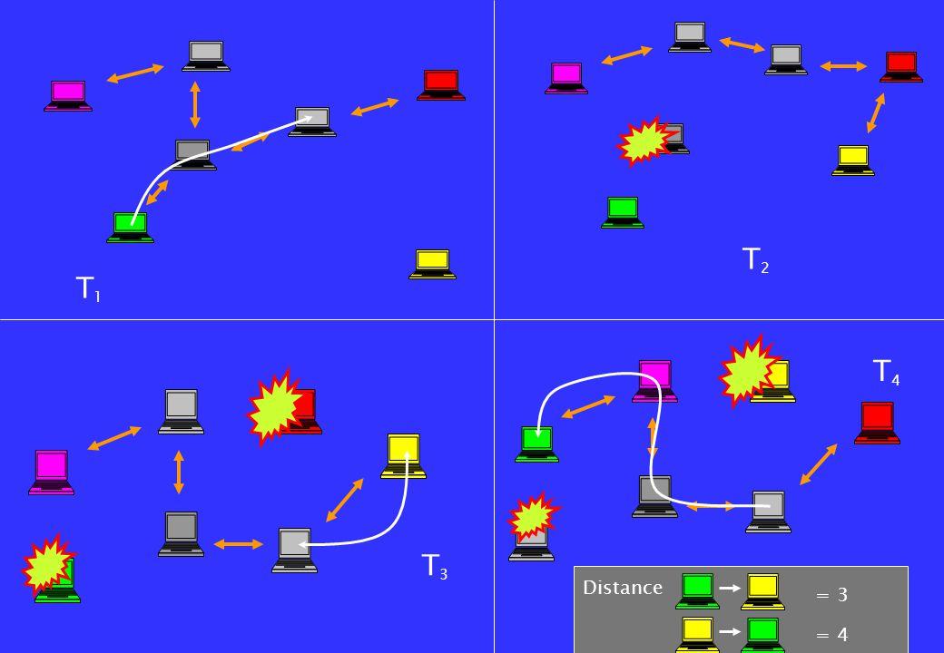 22h00 18h00 17h0016h00 13h00 12h00 07h00 10h00 11h00 13h00 15h00 Fixed-Schedule Dynamic Networks 07h00 10h00