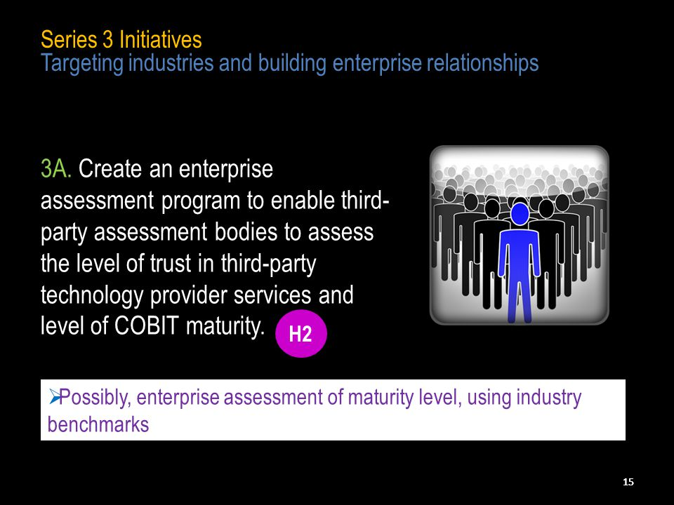 15 Series 3 Initiatives Targeting industries and building enterprise relationships 3A.