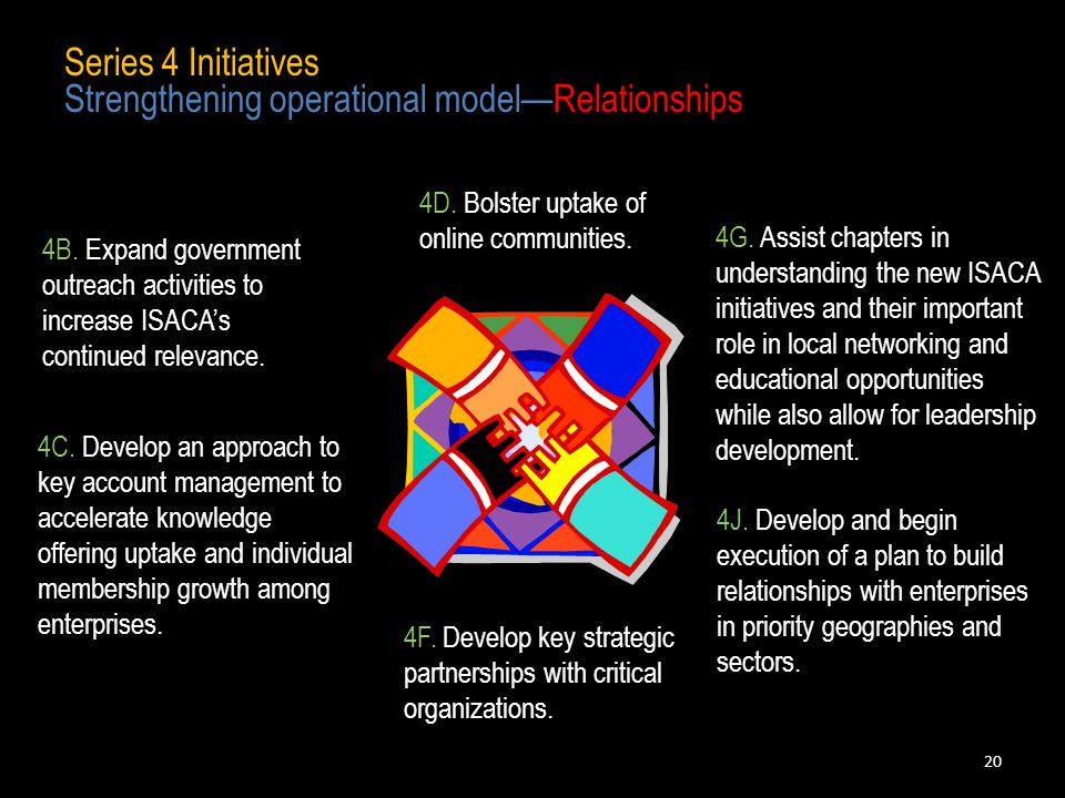 20 Series 4 Initiatives Strengthening operational model—Relationships 4B.
