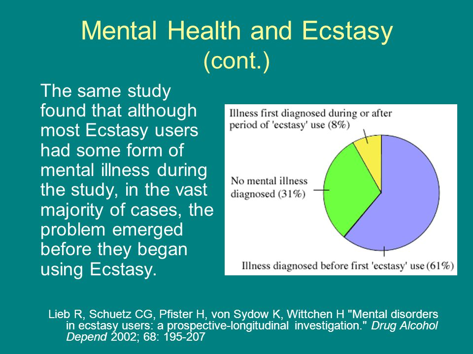 Mental Health and Ecstasy (cont.) The same study found that although most Ecstasy users had some form of mental illness during the study, in the vast majority of cases, the problem emerged before they began using Ecstasy.