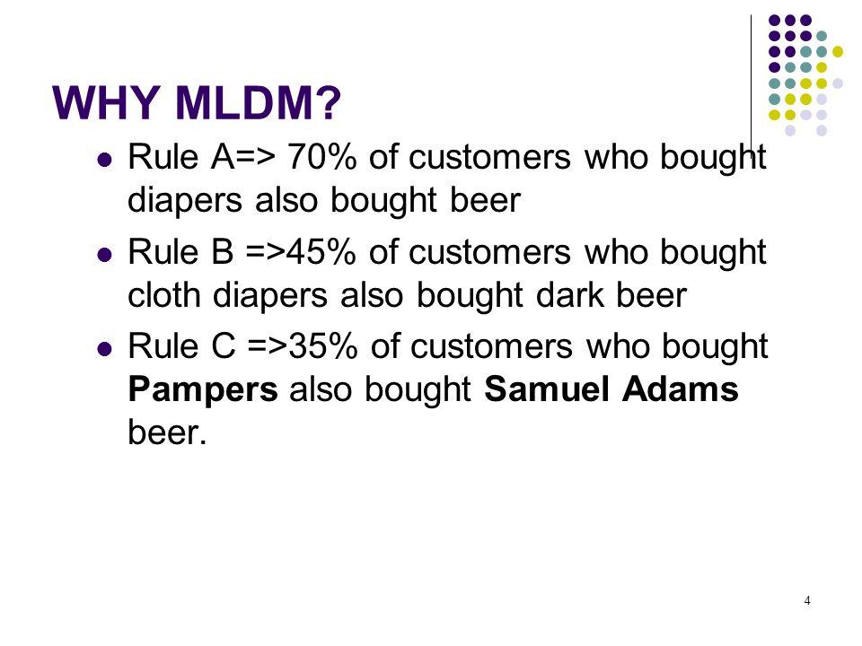 WHY MLDM.