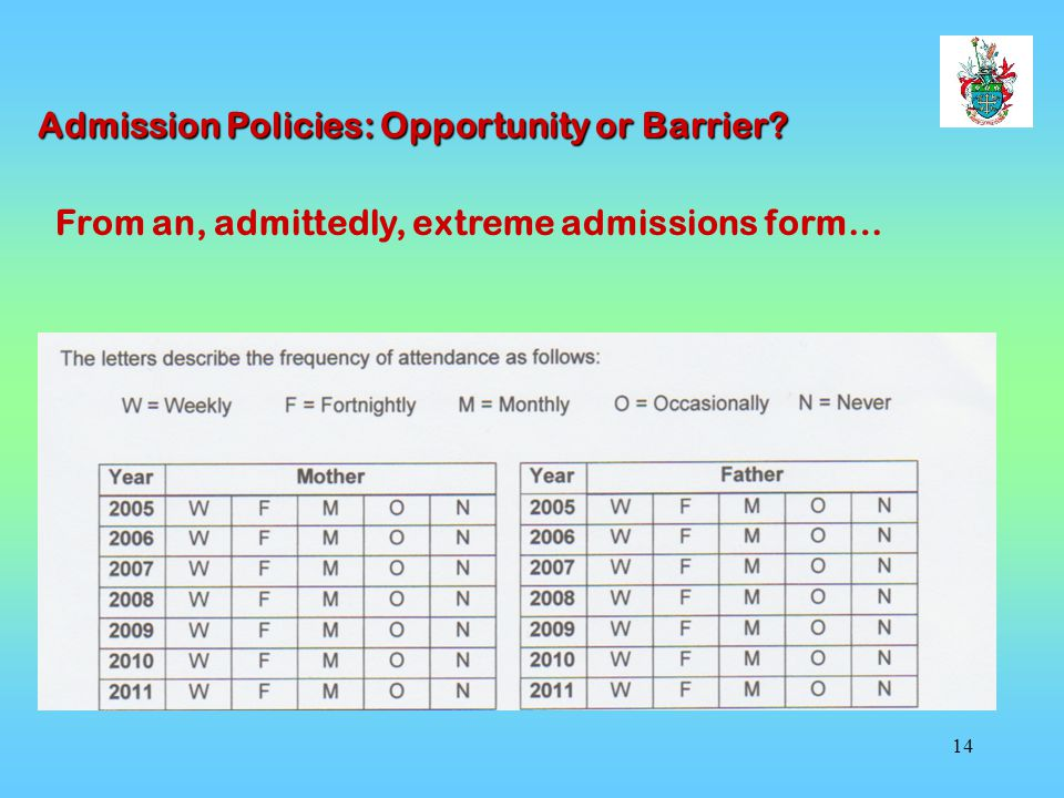 14 Admission Policies: Opportunity or Barrier From an, admittedly, extreme admissions form…