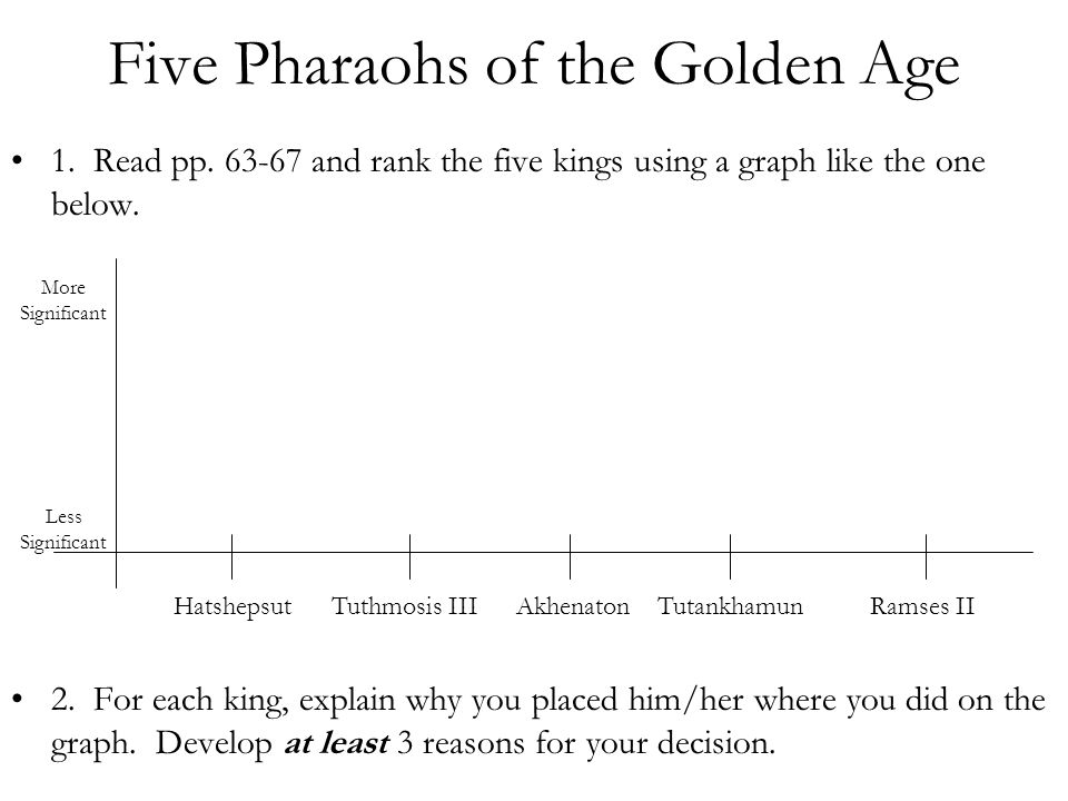 Five Pharaohs of the Golden Age 1. Read pp. 63-67 and rank the five kings using a graph like the one below. 2. For each king, explain why you placed h