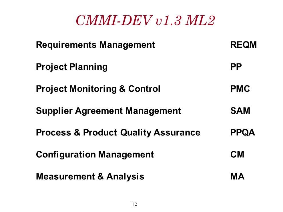 CMMI-DEV v1.3 ML2 Requirements ManagementREQM Project PlanningPP Project Monitoring & ControlPMC Supplier Agreement ManagementSAM Process & Product Quality AssurancePPQA Configuration ManagementCM Measurement & AnalysisMA 12