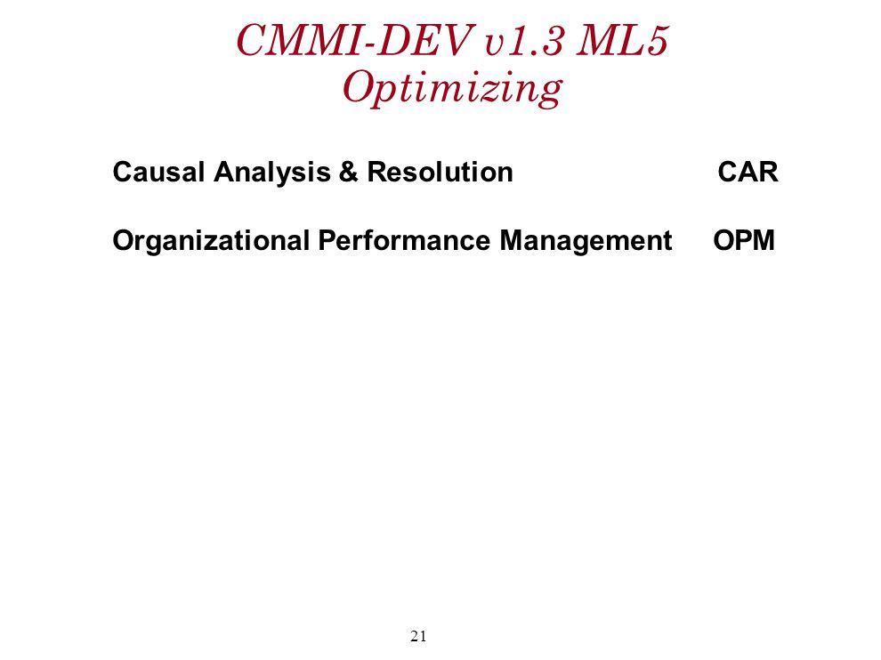 CMMI-DEV v1.3 ML5 Optimizing Causal Analysis & ResolutionCAR Organizational Performance Management OPM 21