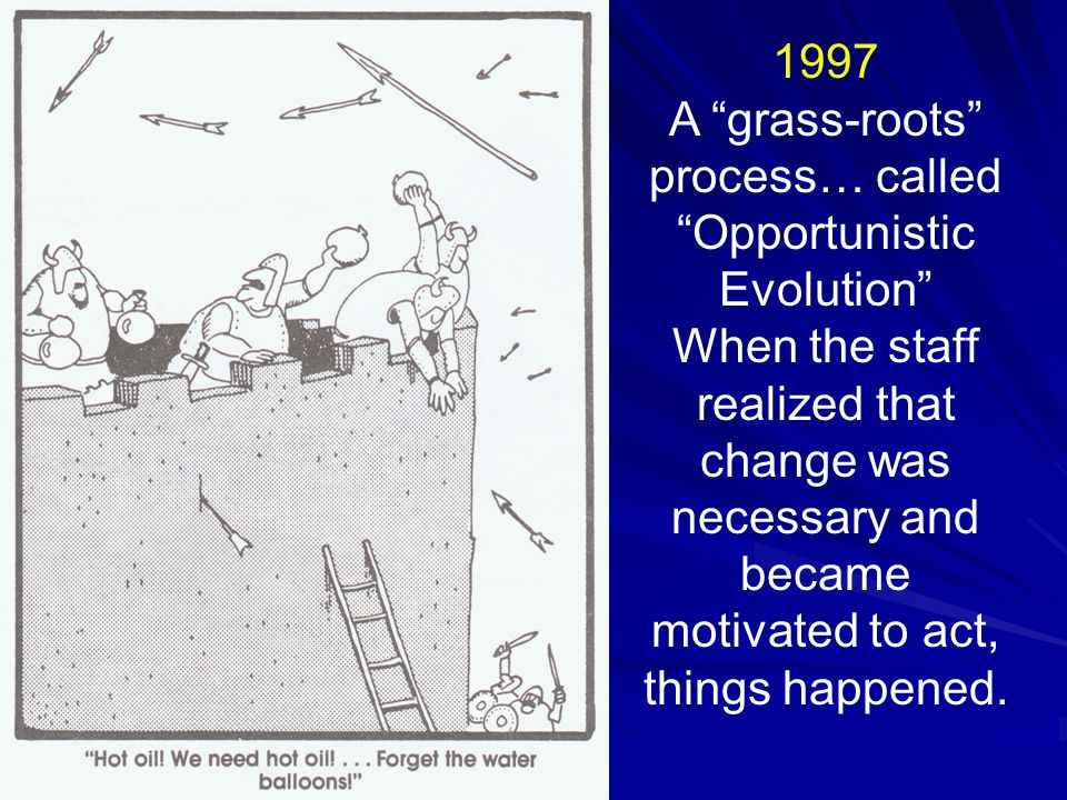 "1997 A ""grass-roots"" process… called ""Opportunistic Evolution"" When the staff realized that change was necessary and became motivated to act, things h"