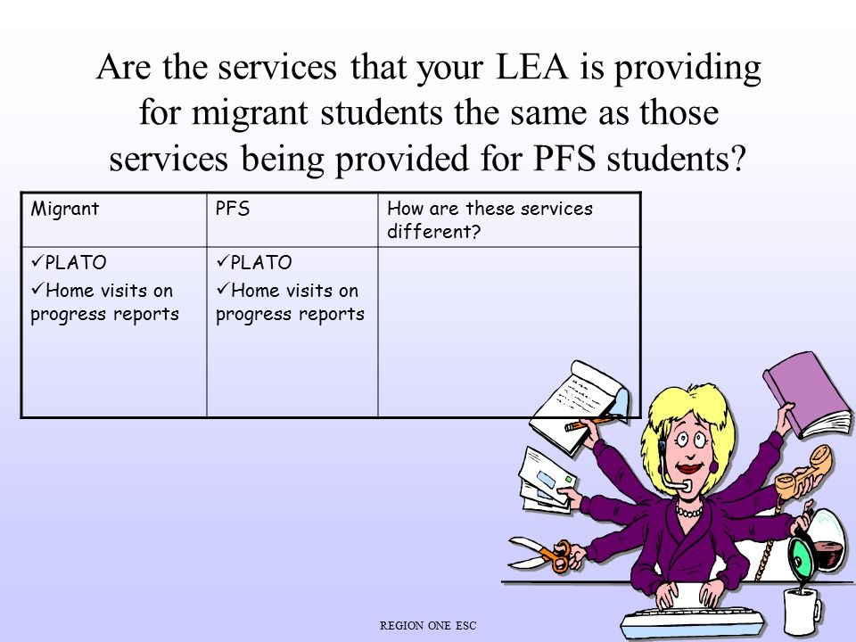 REGION ONE ESC Are the services that your LEA is providing for migrant students the same as those services being provided for PFS students.